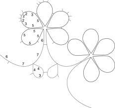 I saw a pretty image of a tatted motif online sometime ago but I couldnt find any guide or pattern to be able to tat it. Needle Tatting, Tatting Lace, Tatting Earrings, Tatting Tutorial, Pretty Images, Tatting Patterns, Lost Art, Doilies, Snowflakes