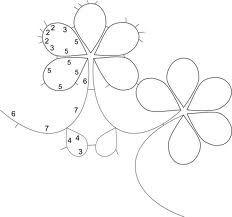 tatting patterns - Google'da Ara