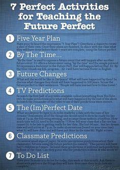 Teaching the future perfect tense