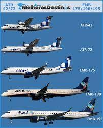 Resultado de imagem para embraer 190 azul