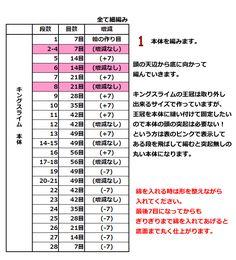 キングスライムのあみぐるみ 編み図:Photo