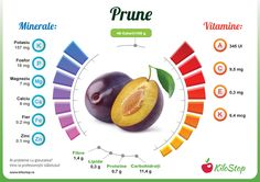 Află și ce boală poți să previi cu prune uscate! Herbalife Nutrition, Health Diet, Health And Nutrition, Health Care, Green Fruits And Vegetables, Mind Diet, Healthy Facts, Meal Plans To Lose Weight, Coconut Health Benefits
