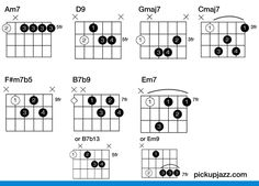 Guitar Chords And Scales, Jazz Guitar Chords, Music Theory, Guitar Lessons, Playing Guitar, Music Sheets, Barre, Autumn Leaves, Study