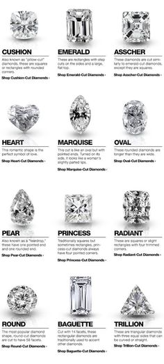 Shop diamonds by shape with tips Diamond Buying Guide