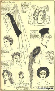 Женские прически. Средневековье