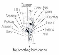 Queen of shadows. Fire breathing bitch queen