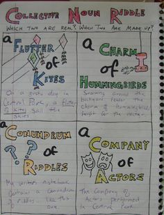 Always Write: Inventing Collective Nouns...a writer's notebook extra credit challenge.