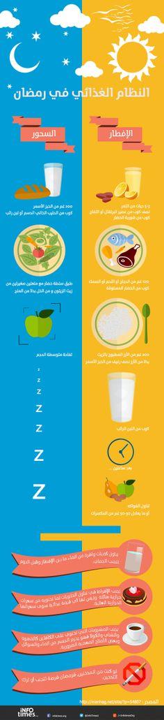 النظام الغذائي في رمضان