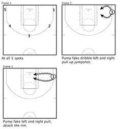 """Staying with the """"Keeping it Simple Drills"""".this is another great drill that should be done several times a week, if not every day. Keep bouncin. Basketball Shooting Drills, Basketball Plays, Basketball Is Life, Basketball Workouts, Basketball Skills, Basketball Uniforms, Basketball Tattoos, 7 Year Olds, Training"""