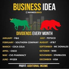 Dividend Investing, Business Money, Finance Business, Business Ideas, Investment Tips, Budget Planer, Financial Tips, Financial Planning, Savings Plan