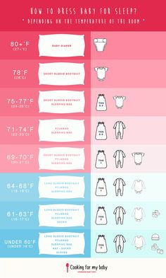 How-to-dress-baby-for-sleep-at-night-Depending-on-the-temperature-of-the-room.jpg 1,200×2,000 pixels