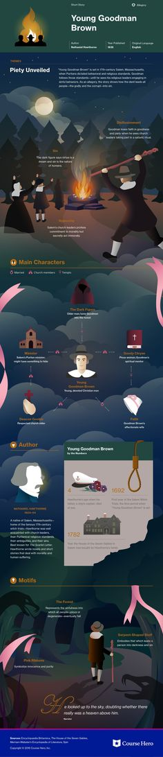 Young Goodman Brown Infographic | Course Hero