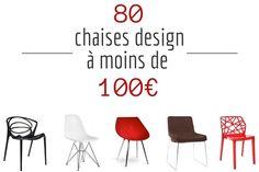 Chaise Design Pas Cher 80 Chaises Moins De 100EUR