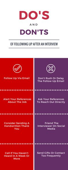Do's and Don'ts of Following Up After An Interview - FORBES