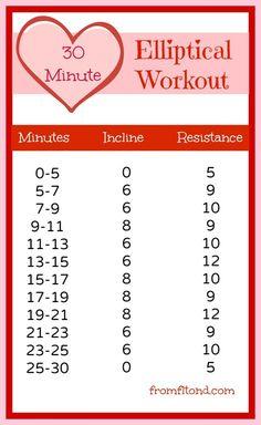 Elliptical Workout Hiit Elliptical, Cardio, Elliptical Machines, Interval Workouts, Fit Girl Motivation, Fitness Motivation, Exercise Motivation, Fitness Goals, Crosstrainer Workout