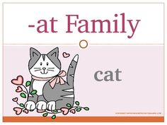 """Fern Smith's PowerPoint for """"The -at Family!"""" Word Work / Phonics / Spelling Unit  This Word Work/Phonics/Spelling PowerPoint is designed to be a 20 or 30 minute introduction to the concept of the -at family."""