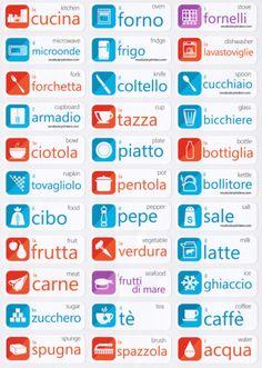 Italian Language Stickers vocabularysticker... Más