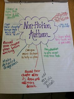 writing about nonfiction texts for second