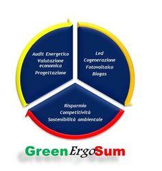 Consulenza Energetica