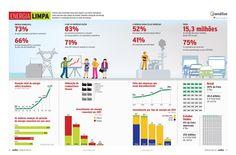Energia limpa :: Clean energy
