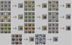 tnt minecraft - Google Search