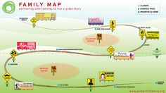 Family Map | Parker Hill Family | Family Map