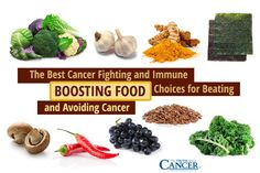The food you eat makes a huge difference in preventing cancer, beating cancer, and making sure it doesn't come back. This list of excellent cancer-fighting foods is a great place to start.