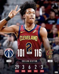 e3fbab60150 24 Best Collin Sexton images in 2019