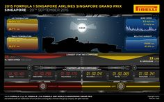 Singapore Race