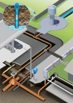 Infraestrutura   Saneamento Água   Produtos