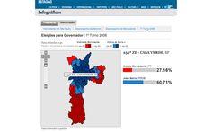O 1º turno na capital paulista, zona a zona (ESP_1001)