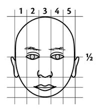 Image result for how to draw a face