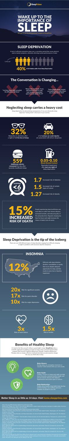 The conversation around sleep is changing. Whether by choice or due to a sleep disorder, a lack of sleep can and will have devastating consequences. Your health, safety, performance and quality of life severely decline as sleep is sacrificed. Fortunately, good sleep habits can be learned and the effects of sleep disorders can be minimized. SleepPrime looks at this in more detail in the following infographic.