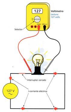 Instalaciones Eléctricas Residenciales: Medición de tensión eléctrica.