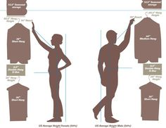 Closet heights. For our future closet maybe? Broken link but good info on diagram