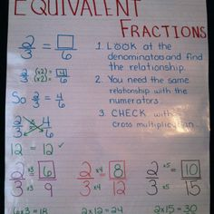 Equivalent Fractions with multiplication Teaching Fractions, Dividing Fractions, Multiplying Fractions, Comparing Fractions, Multiplication, Math Anchor Charts, Equivalent Fractions, Fourth Grade Math, Math Journals