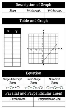 It& Christmas Break! My Algebra 1 students are almost done with our unit on Linear Graphs and Inequalities. Math Teacher, Math Classroom, Teaching Math, Teaching Aids, Teacher Stuff, Classroom Ideas, Math Strategies, Math Resources, Math Worksheets