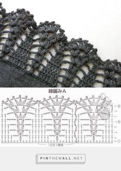Crochet Edging And Borders Pretty crochet lace edging on a knitted piece: mix and match Crochet Border Patterns, Crochet Boarders, Crochet Lace Edging, Crochet Diagram, Crochet Chart, Crochet Designs, Easy Crochet, Crochet Decoration, Crochet Collar