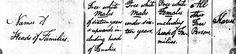 Debby's Family Genealogy Blog: Sunday Serendipity-Jacob Grantier