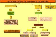 Introducción a la geografía de España.