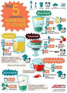 Пять вкусных и полезных напитков против отеков: