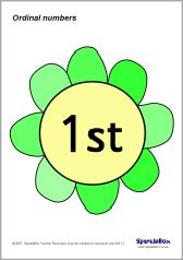 The ordinal numbers from to presented on colourful flowers. Ordinal Numbers, Numbers 1 10, Math Numbers, Word Reading, Young Children, My Love, Words, Flowers, Ideas