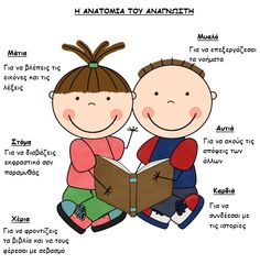 Anatomia anagnwsti Crafts For Kids, Projects To Try, Teddy Bear, Education, Toys, Blog, Animals, Crafts For Children, Activity Toys
