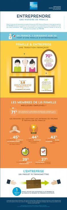 Infographie | Un baromètre American Express analyse la place de la famille dans les TPE-PME