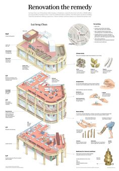 Lui Seng Chu Centre. Traditional chinese medicine in Hong Kong. Graphic for South China Morning Post