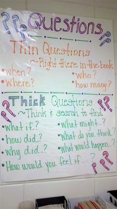 question words anchor charts | ... School Teachers Dudley, Rachael - 5th grade Classroom Anchor Charts