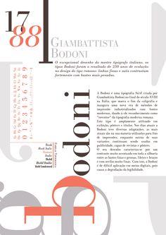 Typographic poster demonstrating the Bodoni type, created by Giambattista Bodoni, in Italy in 1788.  Author: Ana Julia Raldi Typo Poster, Typography Poster Design, Typographic Poster, Typographic Design, Typography Inspiration, Graphic Design Posters, Studio Image, Type Anatomy, Dibujo