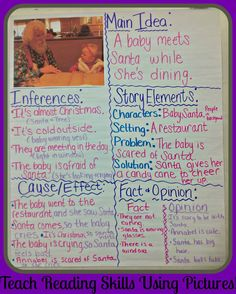 Using Pictures to teach Key Reading Skills. Main Idea, Inferences, Story Elements, Cause/Effect, Fact & Opinion. Who knew a photo could teach so much? Comprehension Strategies, Reading Strategies, Reading Activities, Teaching Reading, Reading Comprehension, Learning, Guided Reading, Avid Strategies, Reading Resources