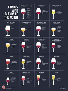 Blends of the world