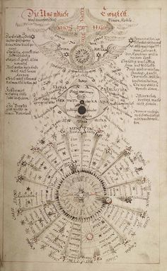 Attributed to Johann August Starck (or at least, they are listed under his name as author). It would seem they are either copies of, or notes and symbols dervied from, the renowned 'Geheime Figuren der Rosenkreuzer' (Secret Symbols of the Rosicrucians) from the late 18th century.